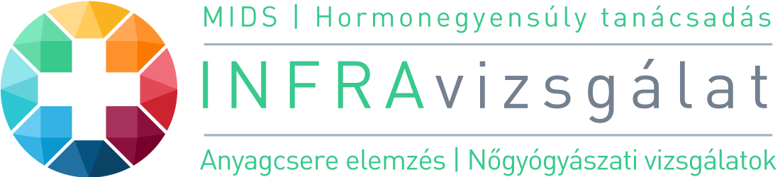 .: INFRAvizsgalat.hu :. Emberi test INFRA vizsgálata